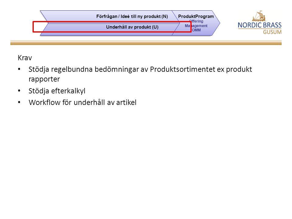 Krav Stödja regelbundna bedömningar av Produktsortimentet ex produkt rapporter Stödja efterkalkyl Workflow för underhåll av artikel Förfrågan / Ideé till ny produkt (N) Underhåll av produkt (U) Förfrågan / Ideé till ny produkt (N) Underhåll av produkt (U) ProduktProgram Offering Management OMM