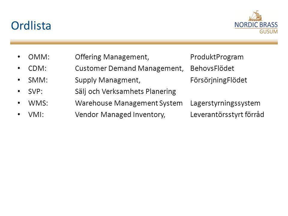 Ordlista OMM: Offering Management, ProduktProgram CDM:Customer Demand Management, BehovsFlödet SMM: Supply Managment, FörsörjningFlödet SVP: Sälj och Verksamhets Planering WMS: Warehouse Management SystemLagerstyrningssystem VMI: Vendor Managed Inventory, Leverantörsstyrt förråd