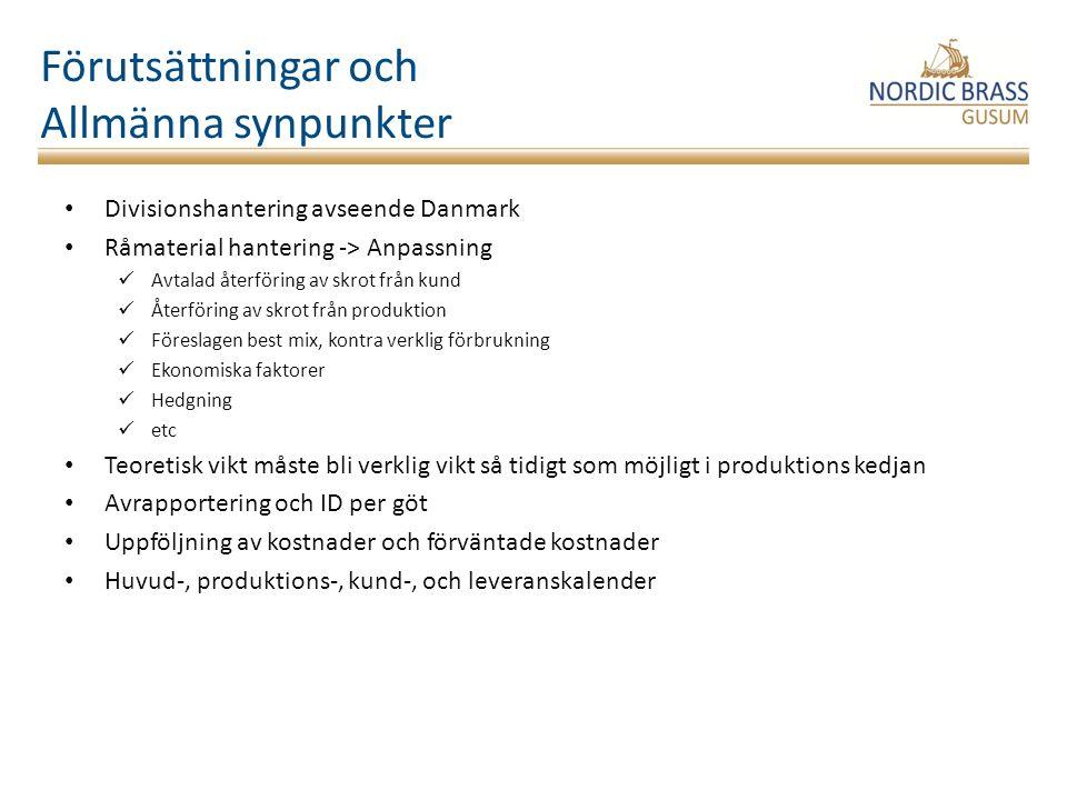 Förutsättningar och Allmänna synpunkter Divisionshantering avseende Danmark Råmaterial hantering -> Anpassning Avtalad återföring av skrot från kund Återföring av skrot från produktion Föreslagen best mix, kontra verklig förbrukning Ekonomiska faktorer Hedgning etc Teoretisk vikt måste bli verklig vikt så tidigt som möjligt i produktions kedjan Avrapportering och ID per göt Uppföljning av kostnader och förväntade kostnader Huvud-, produktions-, kund-, och leveranskalender