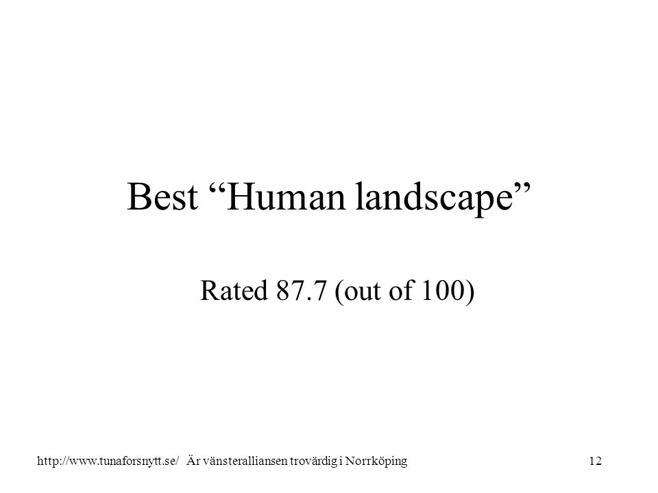Best Human landscape Rated 87.7 (out of 100) 12http://www.tunaforsnytt.se/ Är vänsteralliansen trovärdig i Norrköping