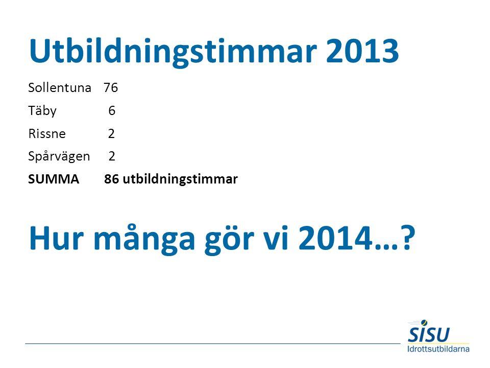 Utbildningstimmar 2013 Sollentuna 76 Täby 6 Rissne 2 Spårvägen 2 SUMMA 86 utbildningstimmar Hur många gör vi 2014…?