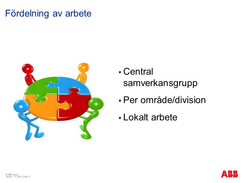 Fördelning av arbete  Central samverkansgrupp  Per område/division  Lokalt arbete © ABB Group January 11, 2015 | Slide 17