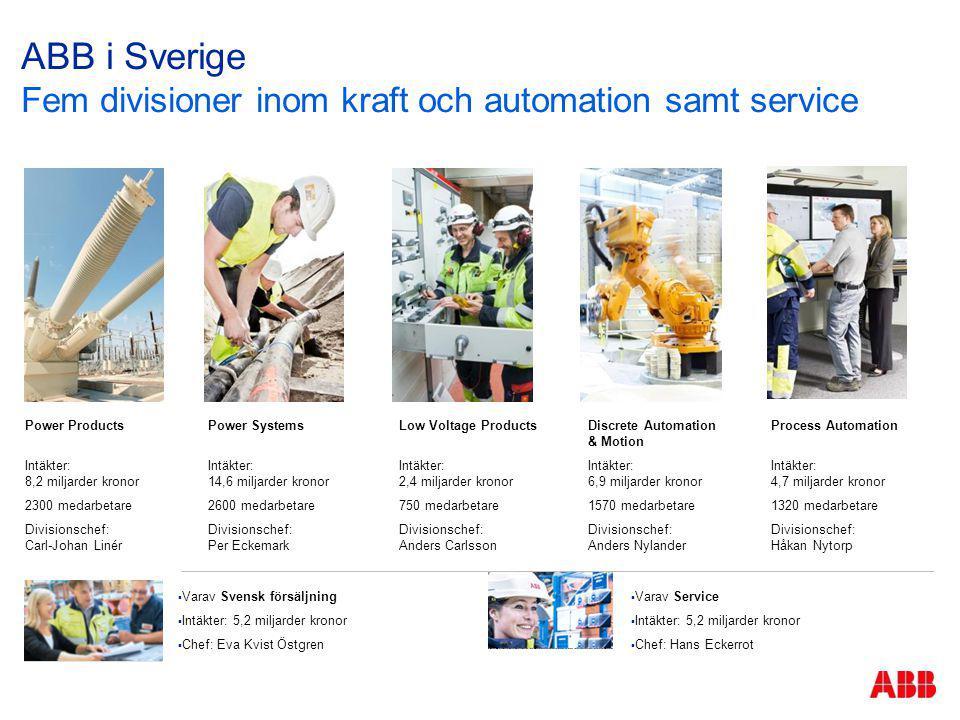 ABB i Sverige Fem divisioner inom kraft och automation samt service Process Automation Intäkter: 4,7 miljarder kronor 1320 medarbetare Divisionschef:
