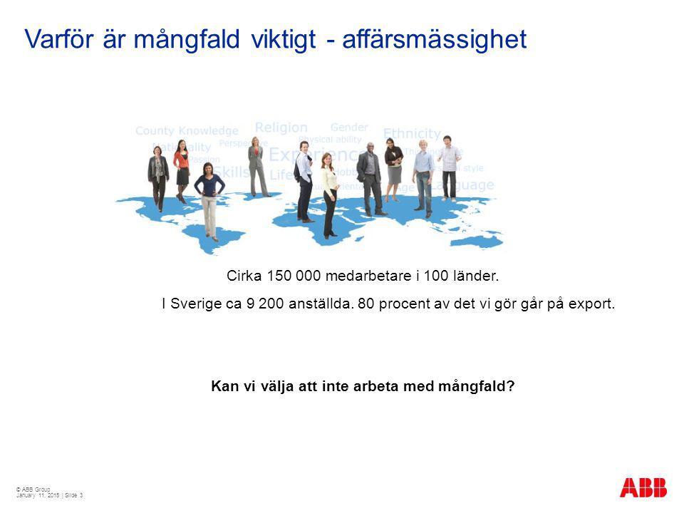 © ABB Group January 11, 2015 | Slide 3 Cirka 150 000 medarbetare i 100 länder. I Sverige ca 9 200 anställda. 80 procent av det vi gör går på export. K