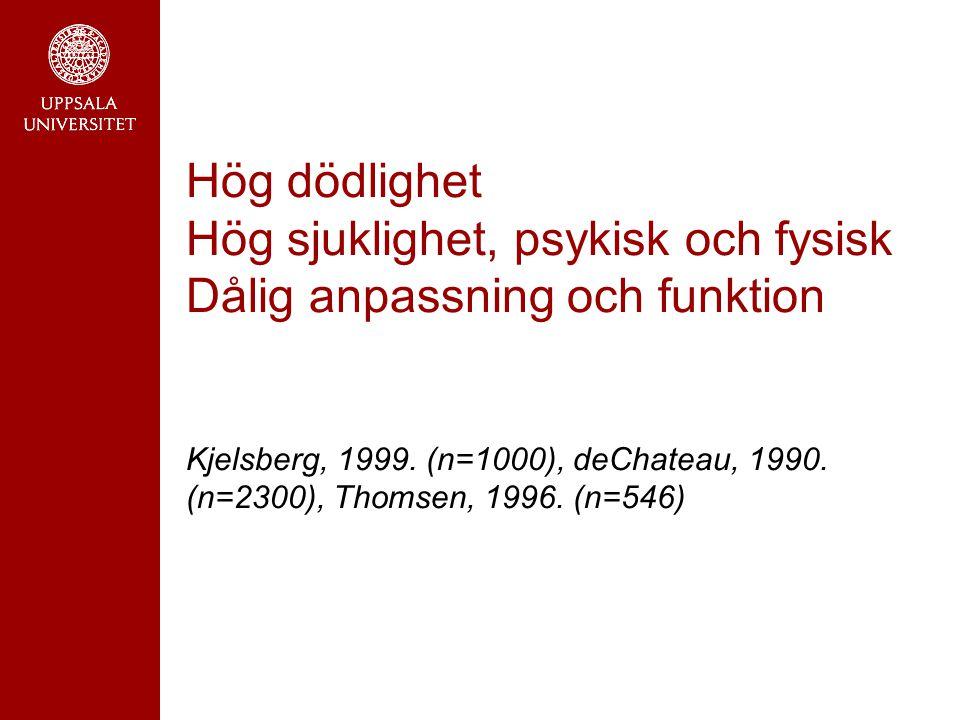 Hög dödlighet Hög sjuklighet, psykisk och fysisk Dålig anpassning och funktion Kjelsberg, 1999.