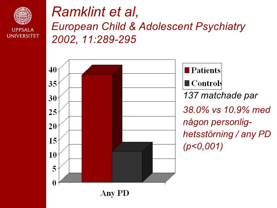 Ramklint et al, European Child & Adolescent Psychiatry 2002, 11:289-295 137 matchade par 38.0% vs 10.9% med någon personlig- hetsstörning / any PD (p<0,001)