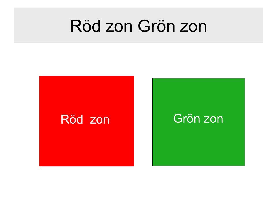 Röd zon Grön zon Grön zon Röd zon
