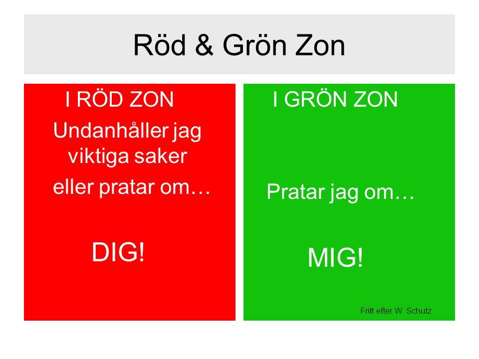 Röd & Grön Zon I RÖD ZON Undanhåller jag viktiga saker eller pratar om… DIG.