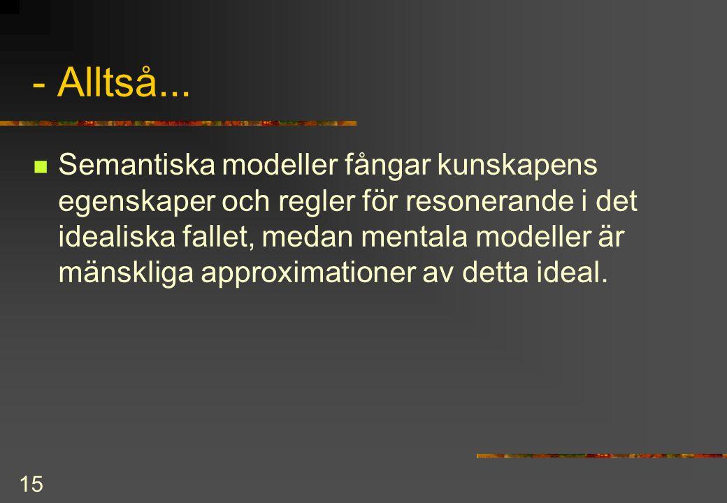 15 - Alltså... Semantiska modeller fångar kunskapens egenskaper och regler för resonerande i det idealiska fallet, medan mentala modeller är mänskliga