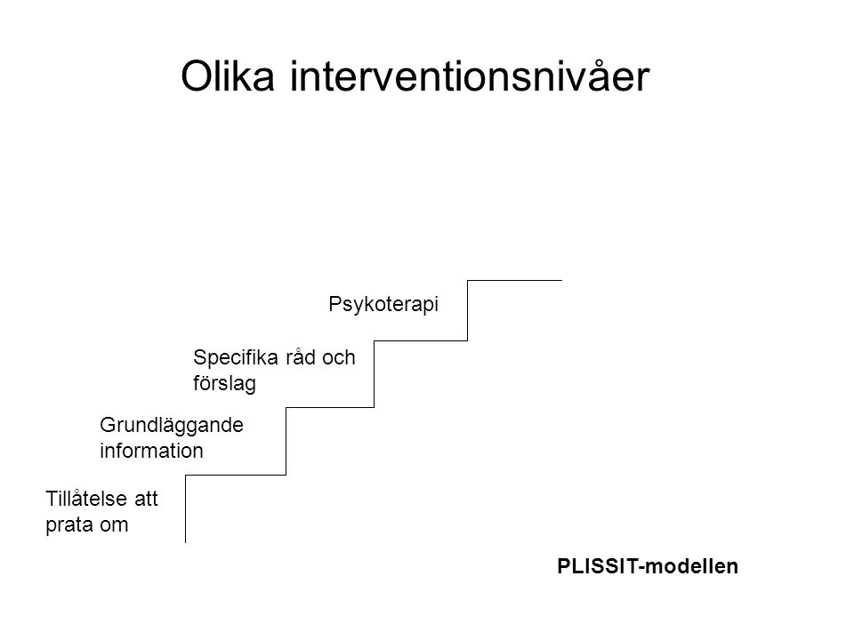 Tillåtelse att prata om Grundläggande information Specifika råd och förslag Psykoterapi PLISSIT-modellen Olika interventionsnivåer
