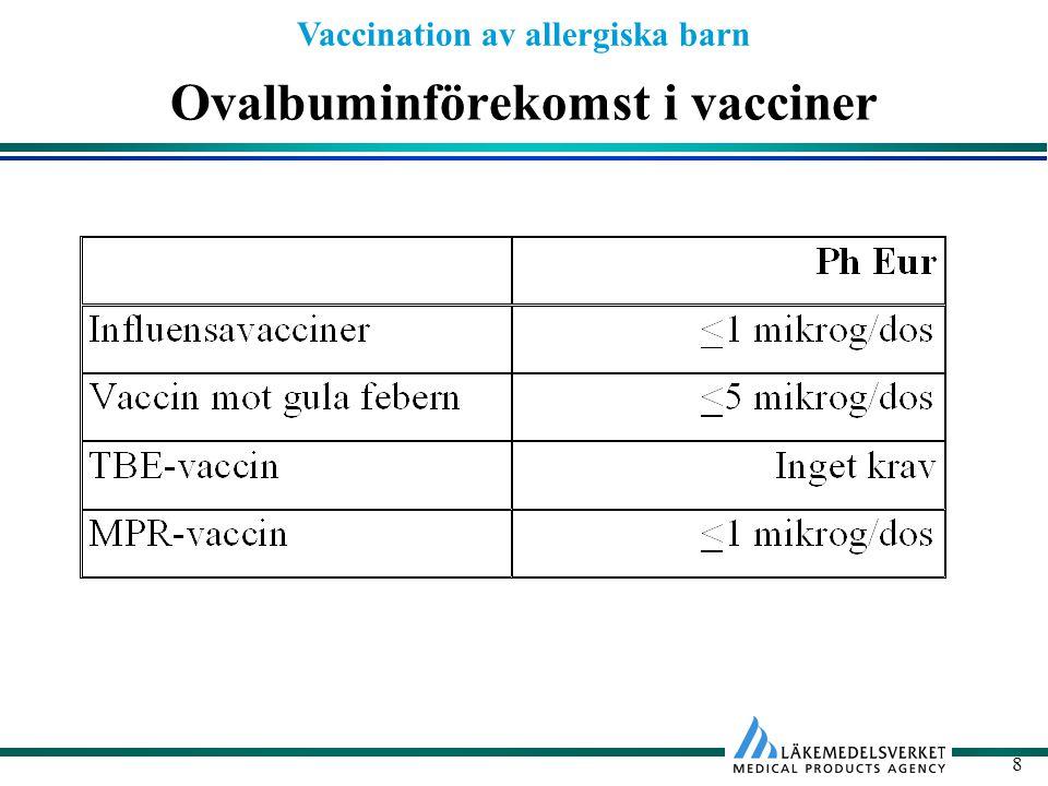 Vaccination av allergiska barn 8 Ovalbuminförekomst i vacciner