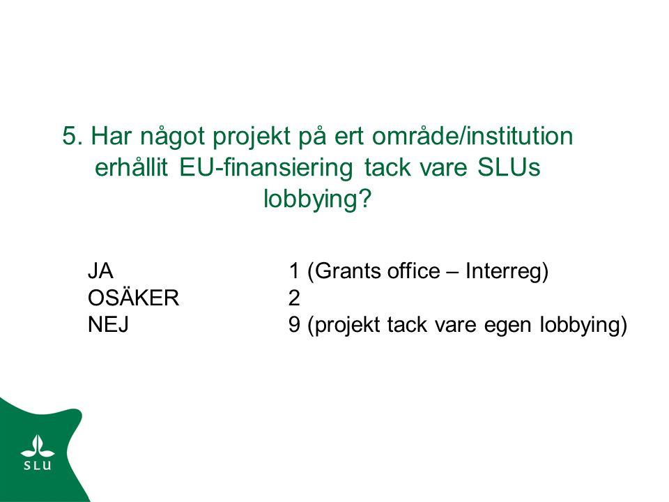 5. Har något projekt på ert område/institution erhållit EU-finansiering tack vare SLUs lobbying? JA1 (Grants office – Interreg) OSÄKER2 NEJ9 (projekt