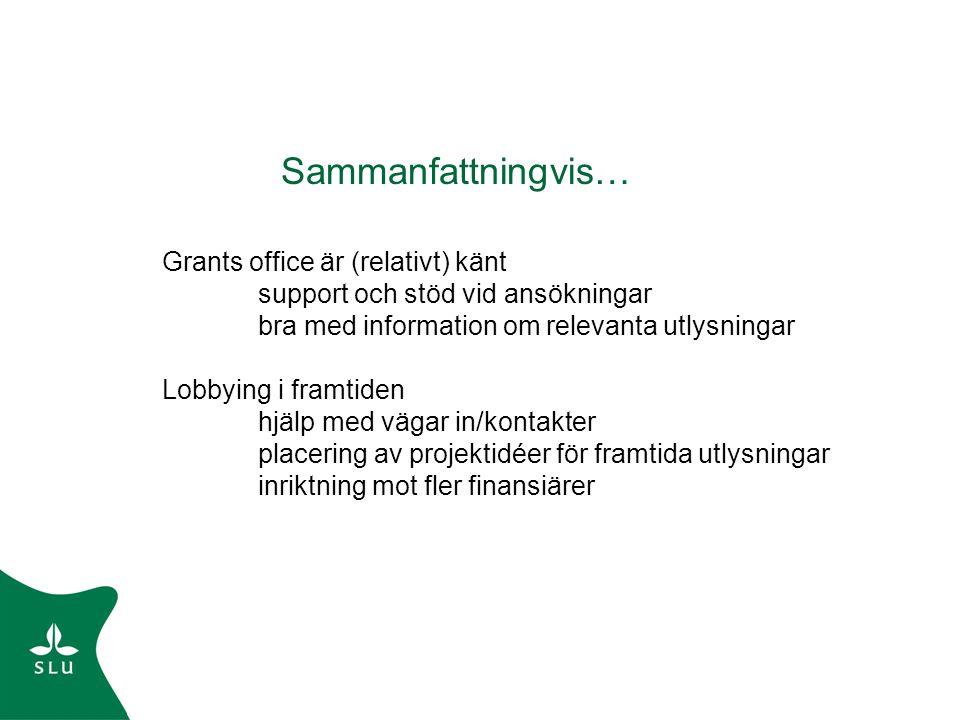 Sammanfattningvis… Grants office är (relativt) känt support och stöd vid ansökningar bra med information om relevanta utlysningar Lobbying i framtiden hjälp med vägar in/kontakter placering av projektidéer för framtida utlysningar inriktning mot fler finansiärer