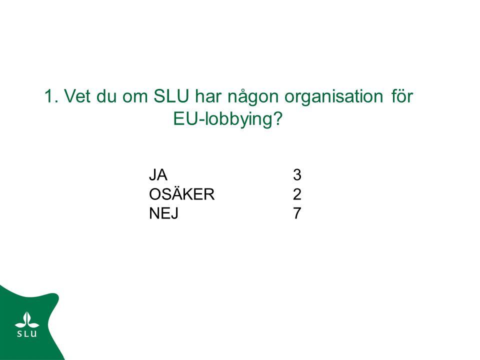 1. Vet du om SLU har någon organisation för EU-lobbying JA3 OSÄKER2 NEJ7
