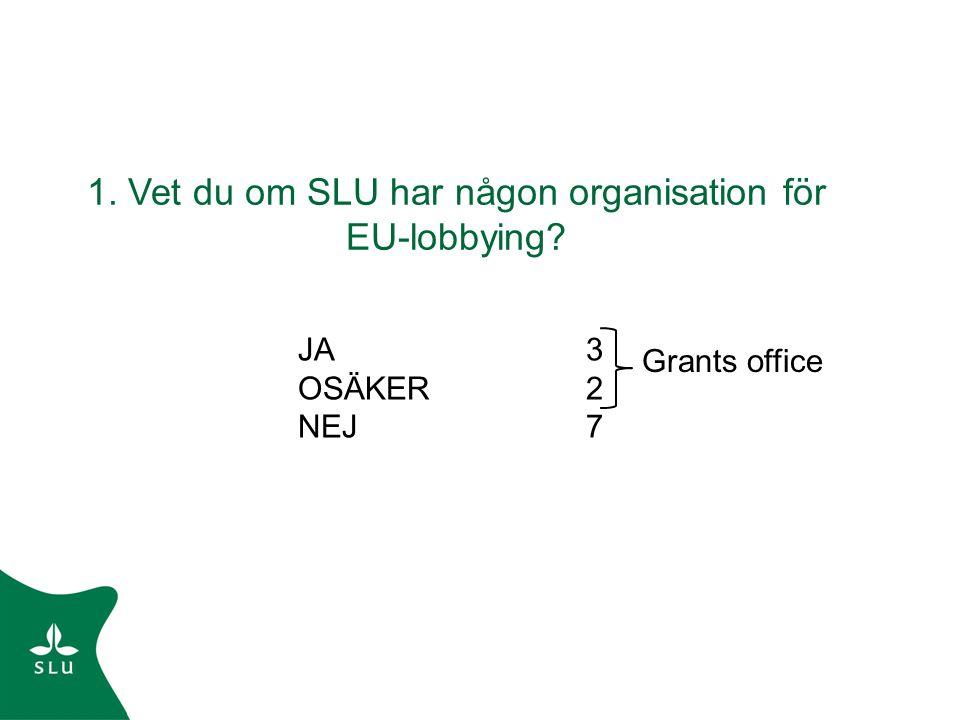 JA3 OSÄKER2 NEJ7 1. Vet du om SLU har någon organisation för EU-lobbying? Grants office