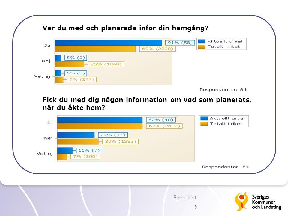 6 Var du med och planerade inför din hemgång? Ålder 65+ Fick du med dig någon information om vad som planerats, när du åkte hem?