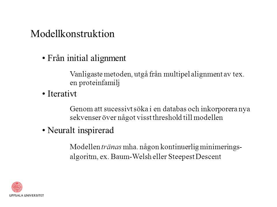 Modellkonstruktion Från initial alignment Vanligaste metoden, utgå från multipel alignment av tex. en proteinfamilj Iterativt Genom att sucessivt söka