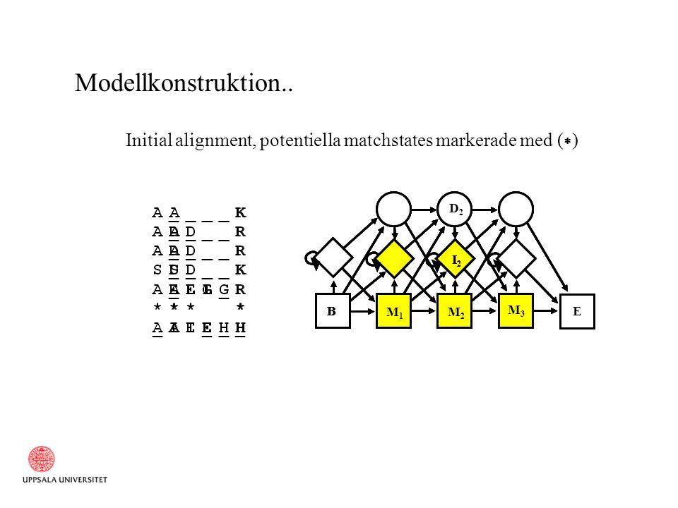 Modellkonstruktion..