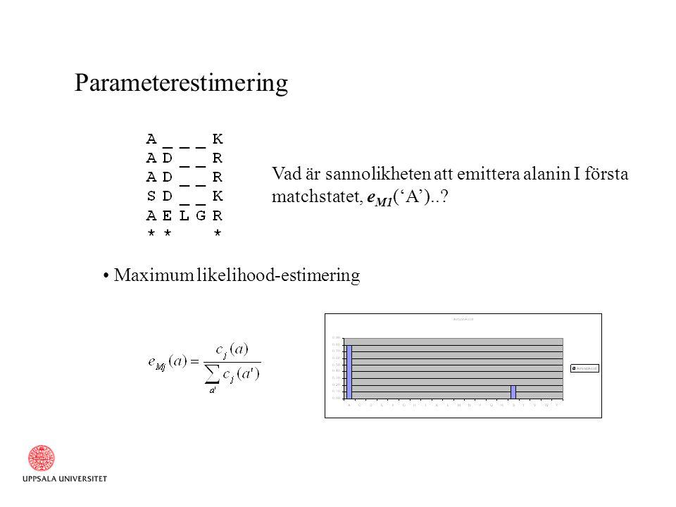 Parameterestimering Vad är sannolikheten att emittera alanin I första matchstatet, e M1 ('A')...