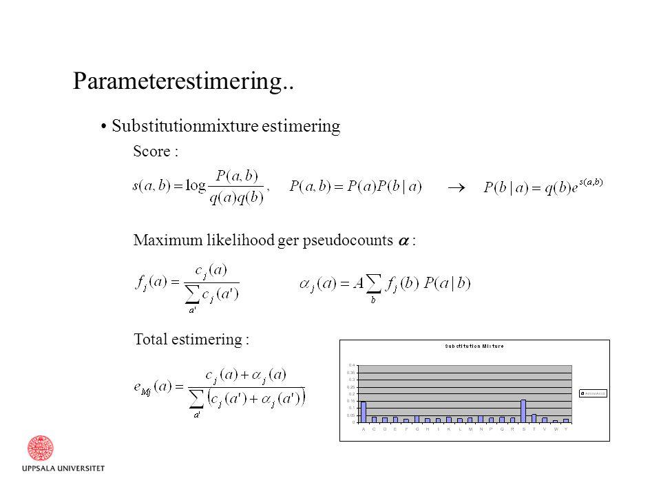 Parameterestimering..