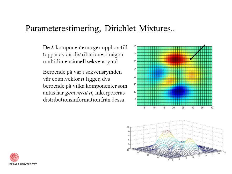 Parameterestimering, Dirichlet Mixtures.. De k komponenterna ger upphov till toppar av aa-distributioner i någon multidimensionell sekvensrymd Beroend