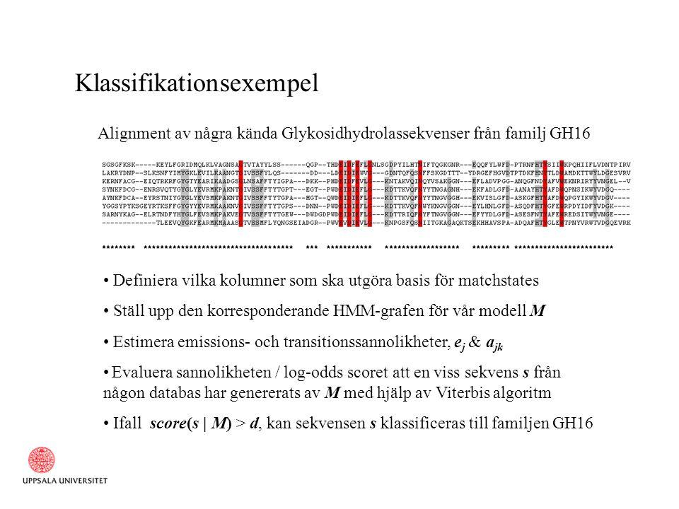 Klassifikationsexempel Alignment av några kända Glykosidhydrolassekvenser från familj GH16 Definiera vilka kolumner som ska utgöra basis för matchstates Ställ upp den korresponderande HMM-grafen för vår modell M Estimera emissions- och transitionssannolikheter, e j & a jk Evaluera sannolikheten / log-odds scoret att en viss sekvens s från någon databas har genererats av M med hjälp av Viterbis algoritm Ifall score(s | M) > d, kan sekvensen s klassificeras till familjen GH16