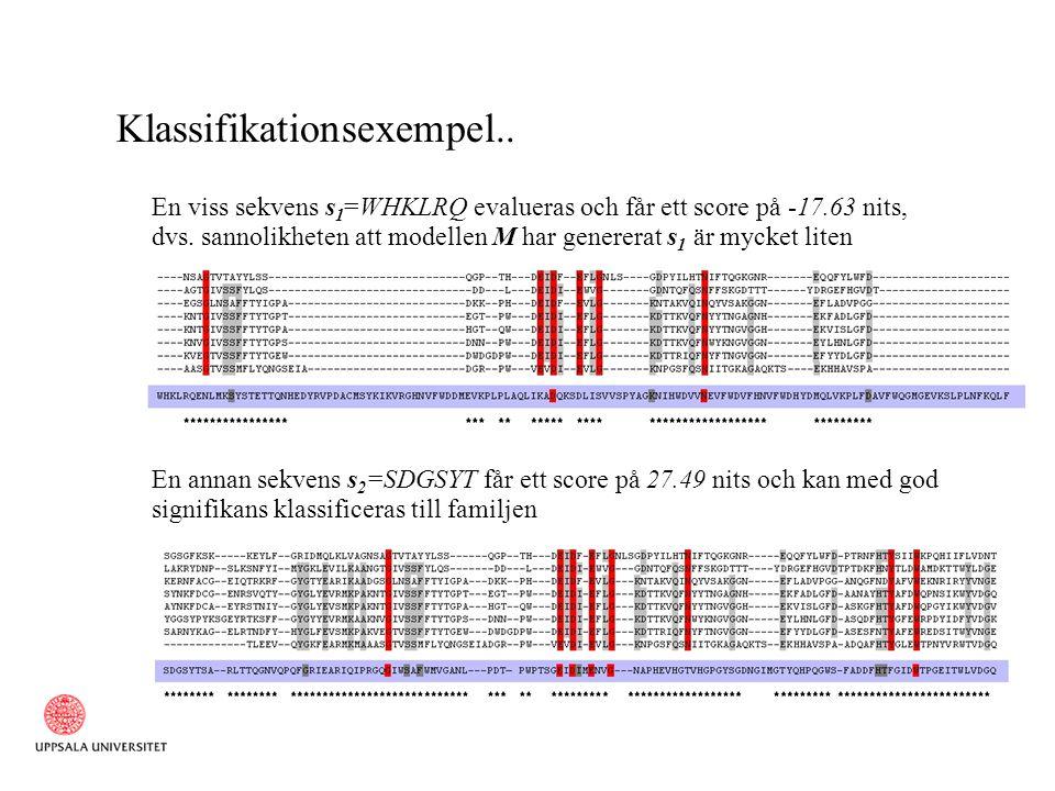 Klassifikationsexempel.. En viss sekvens s 1 =WHKLRQ evalueras och får ett score på -17.63 nits, dvs. sannolikheten att modellen M har genererat s 1 ä