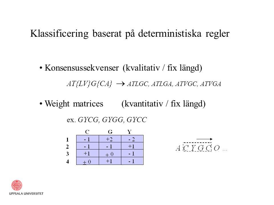 Klassificering baserat på deterministiska regler Konsensussekvenser (kvalitativ / fix längd) AT{LV}G{CA}  ATLGC, ATLGA, ATVGC, ATVGA Weight matrices (kvantitativ / fix längd) ex.
