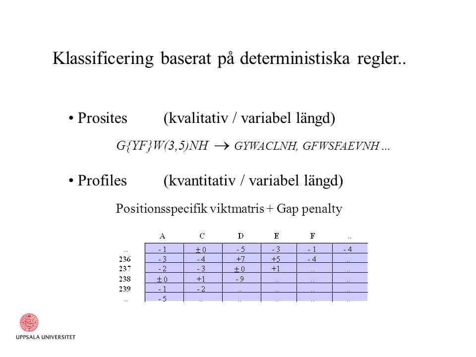 Hidden Markov Models, introduktion Generell metod för mönsterigenkänning, jmfr.