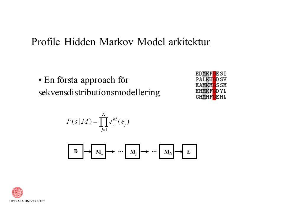 Profile Hidden Markov Model arkitektur En första approach för sekvensdistributionsmodellering B M1M1 MjMj MNMN E
