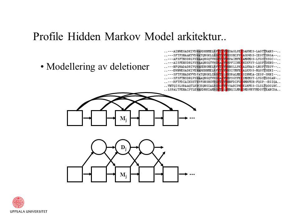 Profile Hidden Markov Model arkitektur.. Modellering av deletioner MjMj MjMj DjDj