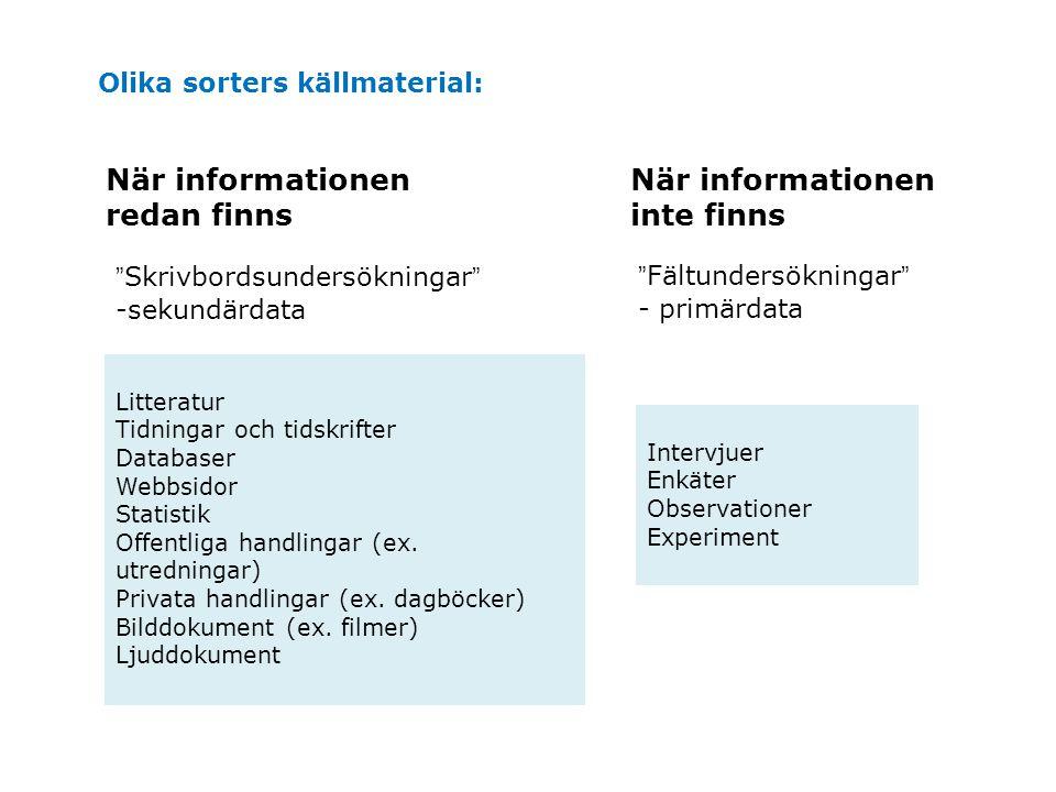 Fältundersökningar - primärdata När informationen redan finns När informationen inte finns Litteratur Tidningar och tidskrifter Databaser Webbsidor Statistik Offentliga handlingar (ex.