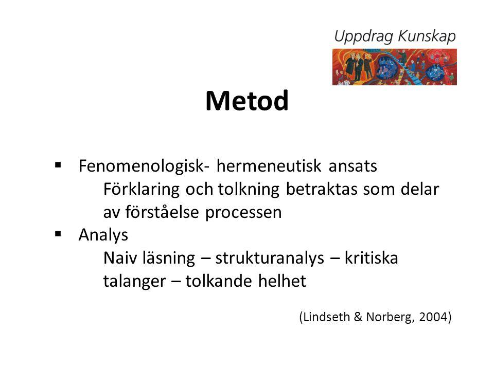 Metod  Fenomenologisk- hermeneutisk ansats Förklaring och tolkning betraktas som delar av förståelse processen  Analys Naiv läsning – strukturanalys