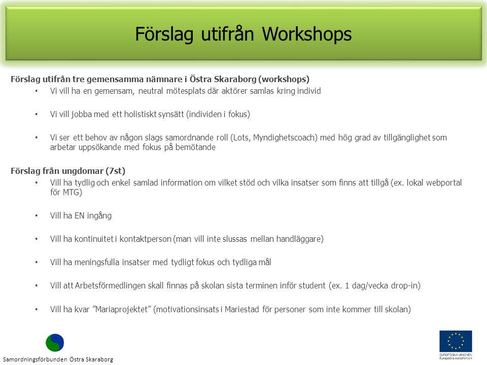 Förslag utifrån Workshops Förslag utifrån tre gemensamma nämnare i Östra Skaraborg (workshops) Vi vill ha en gemensam, neutral mötesplats där aktörer samlas kring individ Vi vill jobba med ett holistiskt synsätt (individen i fokus) Vi ser ett behov av någon slags samordnande roll (Lots, Myndighetscoach) med hög grad av tillgänglighet som arbetar uppsökande med fokus på bemötande Förslag från ungdomar (7st) Vill ha tydlig och enkel samlad information om vilket stöd och vilka insatser som finns att tillgå (ex.