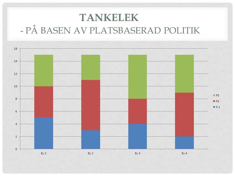 TANKELEK - PÅ BASEN AV PLATSBASERAD POLITIK