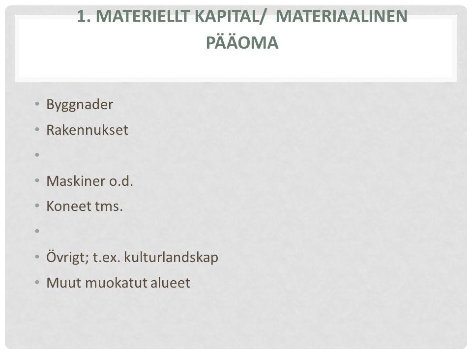 1. 1. MATERIELLT KAPITAL/ MATERIAALINEN PÄÄOMA Byggnader Rakennukset Maskiner o.d. Koneet tms. Övrigt; t.ex. kulturlandskap Muut muokatut alueet