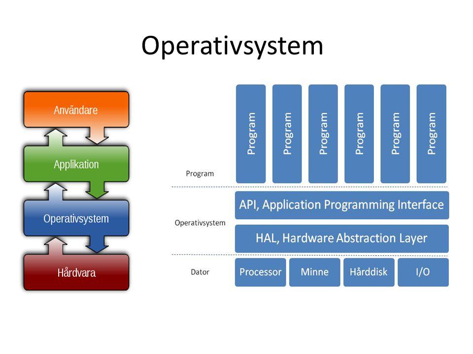 Multitasking - göra flera saker samtidigt.(Cooperate / Preemptive) Processer - bakgrundsprogram.