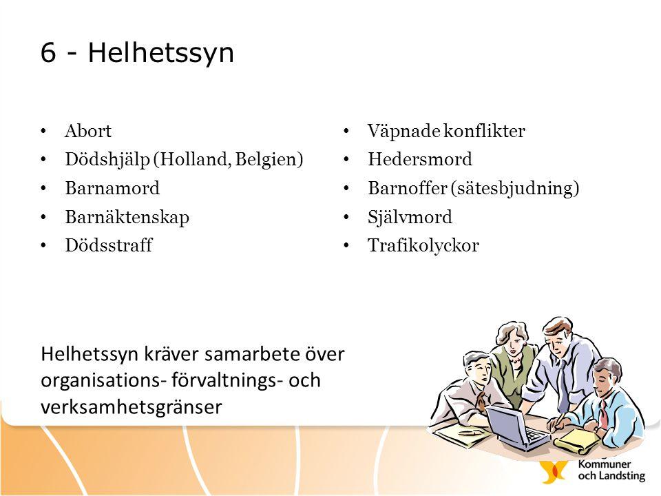 6 - Helhetssyn Abort Dödshjälp (Holland, Belgien) Barnamord Barnäktenskap Dödsstraff Väpnade konflikter Hedersmord Barnoffer (sätesbjudning) Självmord