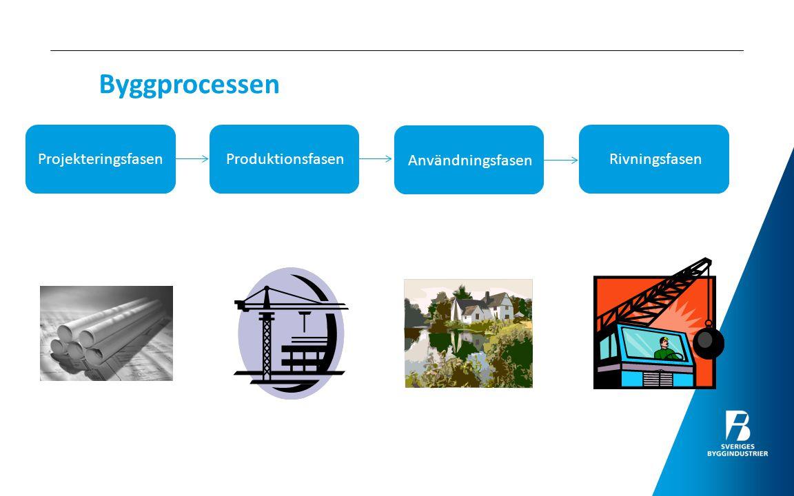 Rollerna i projekteringsfasen Byggherren Projektörer Arkitekter BAS-P
