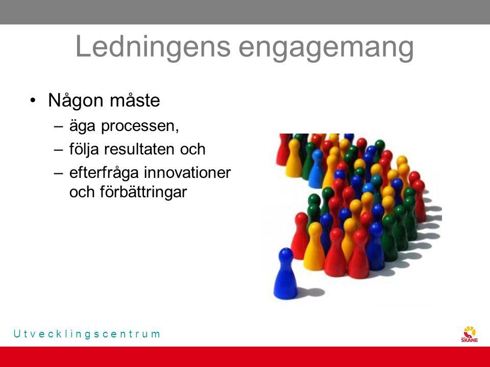 U t v e c k l i n g s c e n t r u m Ledningens engagemang Någon måste –äga processen, –följa resultaten och –efterfråga innovationer och förbättringar