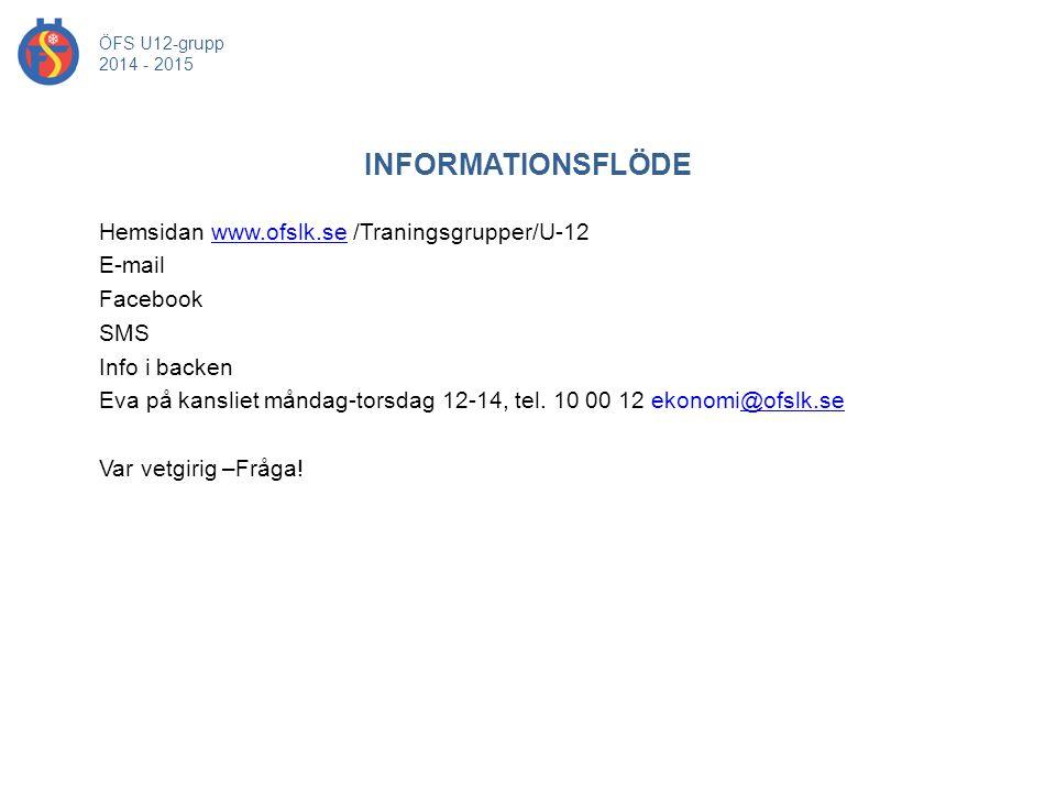 INFORMATIONSFLÖDE ÖFS U12-grupp 2014 - 2015 Hemsidan www.ofslk.se /Traningsgrupper/U-12www.ofslk.se E-mail Facebook SMS Info i backen Eva på kansliet