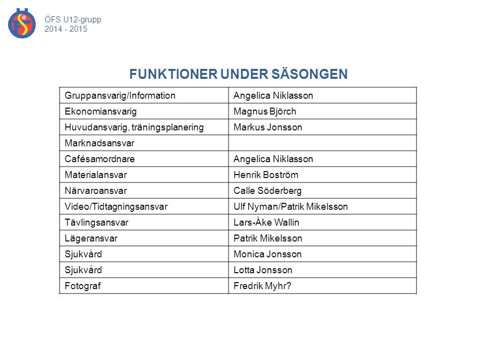 FUNKTIONER UNDER SÄSONGEN ÖFS U12-grupp 2014 - 2015 Gruppansvarig/InformationAngelica Niklasson EkonomiansvarigMagnus Björch Huvudansvarig, träningspl