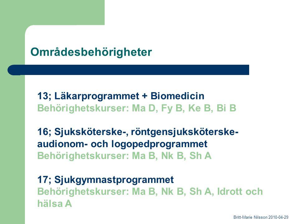 Områdesbehörigheter Britt-Marie Nilsson 2010-04-29 13; Läkarprogrammet + Biomedicin Behörighetskurser: Ma D, Fy B, Ke B, Bi B 16; Sjuksköterske-, röntgensjuksköterske- audionom- och logopedprogrammet Behörighetskurser: Ma B, Nk B, Sh A 17; Sjukgymnastprogrammet Behörighetskurser: Ma B, Nk B, Sh A, Idrott och hälsa A