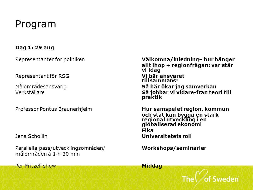 Program: Dag 2: 30 aug Tv-soffa-upplägg med Staffan Isling, RUS i min Lena Sahrblom, Christina Hedbergorganisation Anne-Lie Carlos Moderator ställer frågor Parallella pass/utvecklingsområden/Workshops/seminarier målområden á 1 h 30 min Gordon Hahn, Brysselkontoret EU2020-RUS Avslutning Lunch