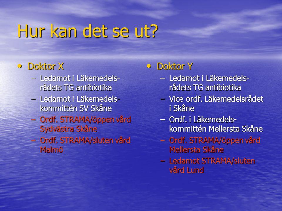 Hur kan det se ut? Doktor X Doktor X –Ledamot i Läkemedels- rådets TG antibiotika –Ledamot i Läkemedels- kommittén SV Skåne –Ordf. STRAMA/öppen vård S