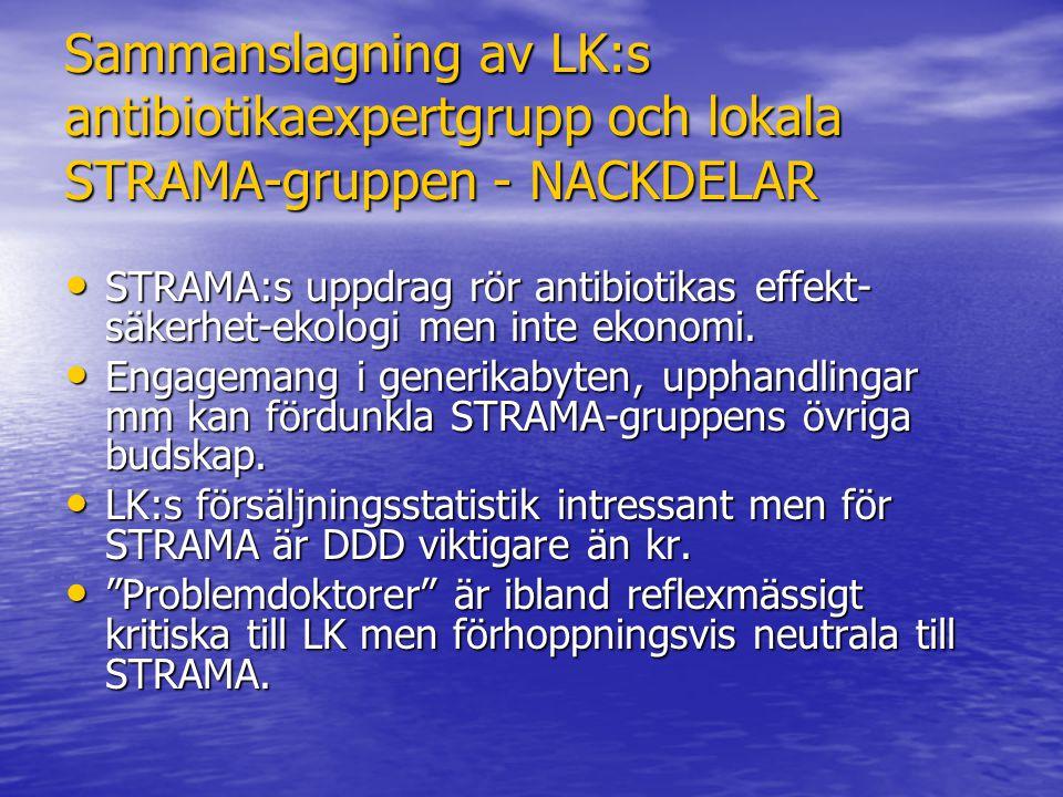 Sammanslagning av LK:s antibiotikaexpertgrupp och lokala STRAMA-gruppen - NACKDELAR STRAMA:s uppdrag rör antibiotikas effekt- säkerhet-ekologi men int