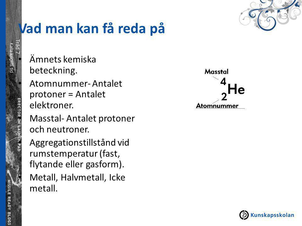 Vad man kan få reda på Ämnets kemiska beteckning. Atomnummer- Antalet protoner = Antalet elektroner. Masstal- Antalet protoner och neutroner. Aggregat