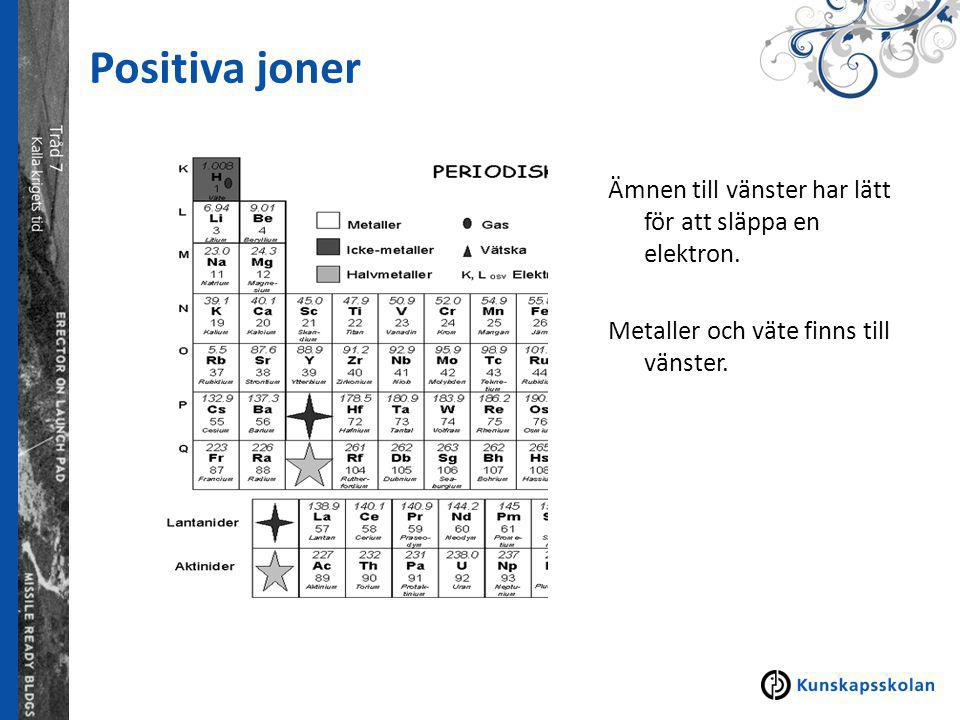 Positiva joner Ämnen till vänster har lätt för att släppa en elektron. Metaller och väte finns till vänster.