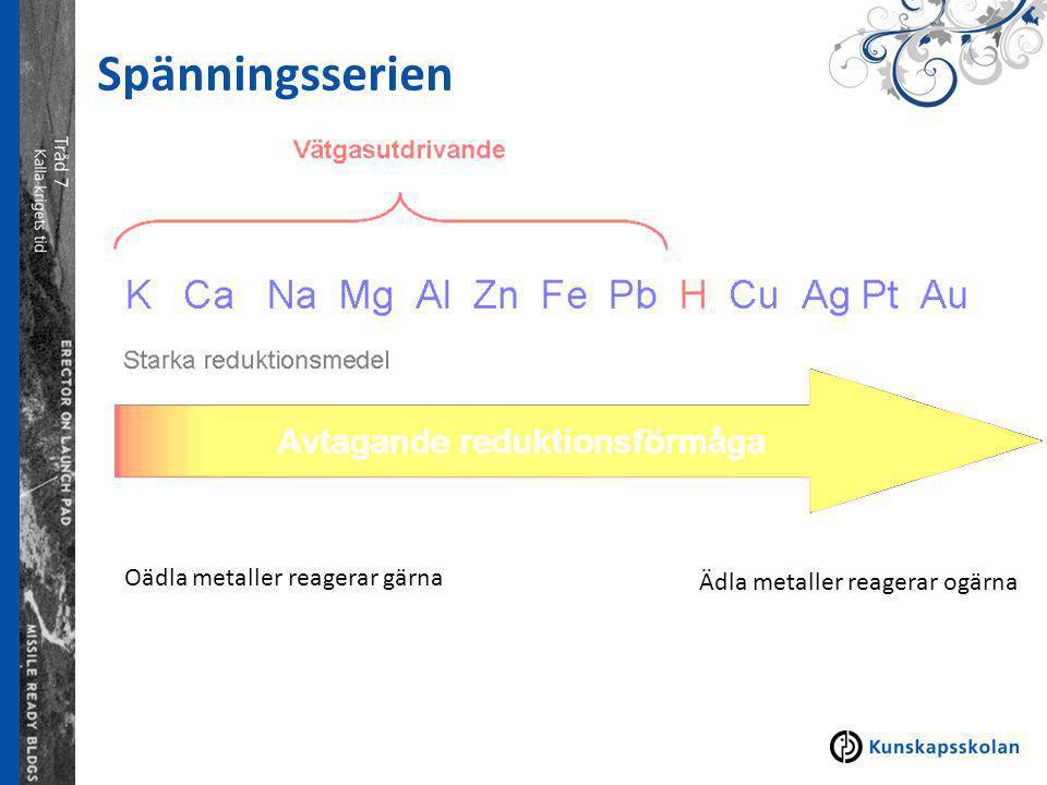 Spänningsserien Oädla metaller reagerar gärna Ädla metaller reagerar ogärna