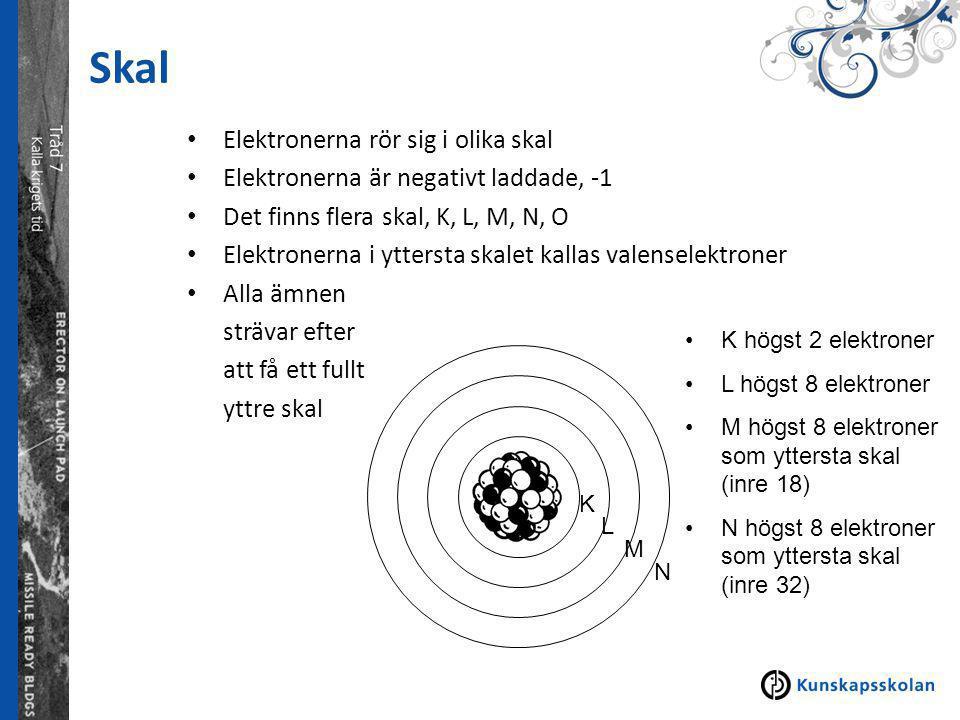 Skal Elektronerna rör sig i olika skal Elektronerna är negativt laddade, -1 Det finns flera skal, K, L, M, N, O Elektronerna i yttersta skalet kallas valenselektroner Alla ämnen strävar efter att få ett fullt yttre skal K L M N K högst 2 elektroner L högst 8 elektroner M högst 8 elektroner som yttersta skal (inre 18) N högst 8 elektroner som yttersta skal (inre 32)